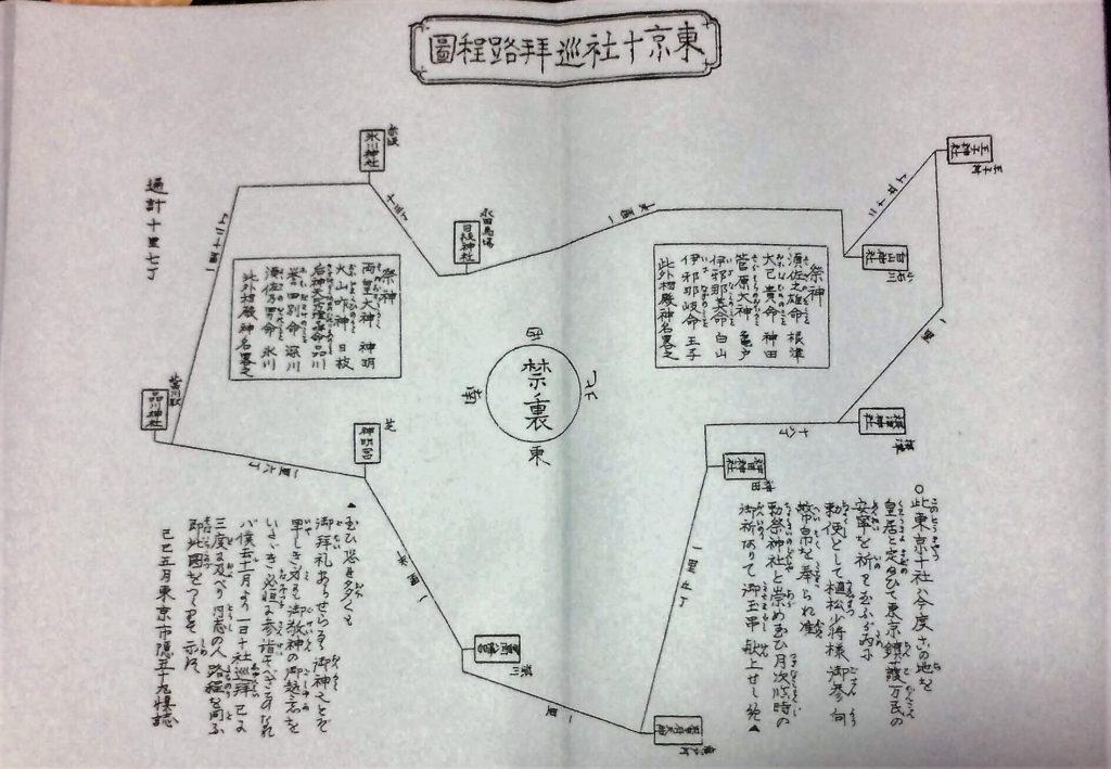 東京十社めぐり地図